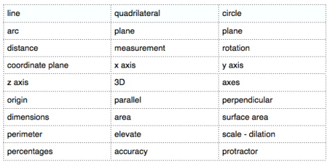 table of math terms